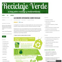 Las mejores infografías sobre reciclaje