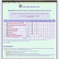 MEM30007A Select Materials