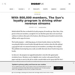 With 800,000 members, The Sun's loyalty program is driving other revenue streams