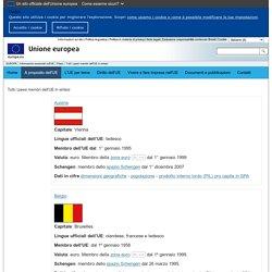 Tutti i paesi membri dell'UE in sintesi