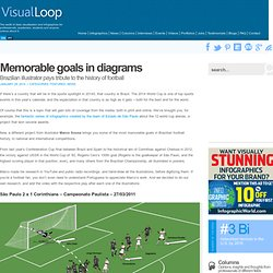 Memorable goals in diagrams