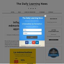 Infographie : la mémorisation dans les apprentissages