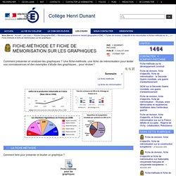 Collège Henri Dunant - Fiche-méthode et fiche de mémorisation sur les graphiques