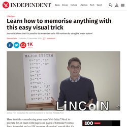 Learn how to memorise anything with this easy visual trick