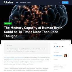 The Memory Capacity of Human Brain Could be 10 Times More Than Once Thought