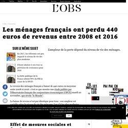 Les ménages français ont perdu 440 euros de revenus entre 2008 et 2016
