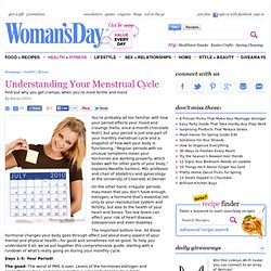 Menstrual Cycle - All About Menstrual Period from WomansDay.Com