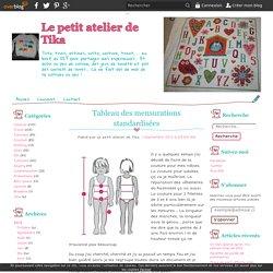 Tableau des mensurations standardisées - Le petit atelier de Tika