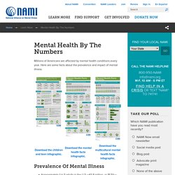 Mental Health By the Numbers