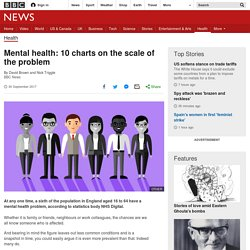 Mental health: 10 charts on the scale of the problem