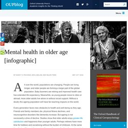 Mental health in older age [infographic]