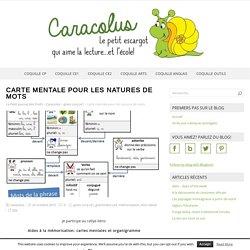 carte mentale pour les natures de mots – Caracolus