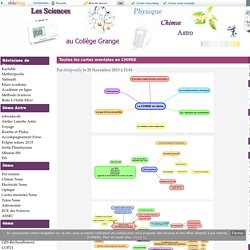 Cartes mentales 4eme - Sciences Physiques Collège Activités TP Anim Vid