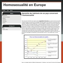 Mentalité des habitants de ces pays concernant l'homosexualité