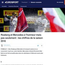Rosberg et Mercedes à l'honneur mais pas seulement : les chiffres de la saison 2016 - Saison 2016