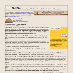 Merchant Networks Timelines0