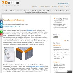 Meshing Archives - 3DVision Blog