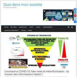 Coronavirus COVID-19, fake news et mésinformation : où trouver des informations fiables ? - Quoi dans mon assiette