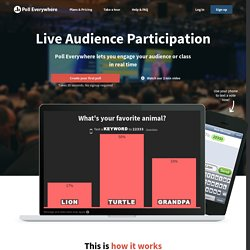 Text message (SMS) polls and voting, audience response system