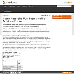 Instant Messaging Most Popular Online Activity in France - comSc