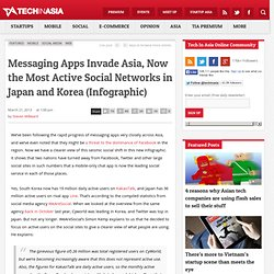 Messaging Apps Invade Asia, Now the Most Active Social Networks in Japan and Korea (Infographic)