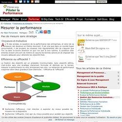 Mesure de la performance de l'entreprise