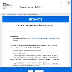 Covid-19: Mesures économiques - ESPAGNE