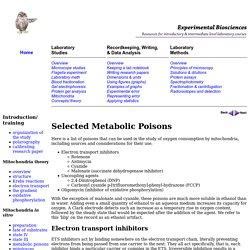 Metabolic poisons