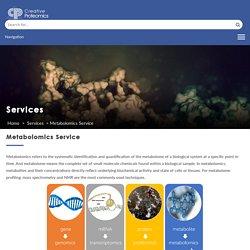 Metabolomics Service