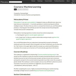 Coursera: Machine Learning
