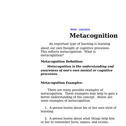 Metacognition Definition and Examples