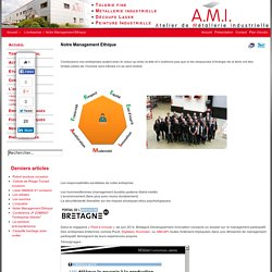 AMI industrie: tolerie fine metallerie - Notre Management Ethique