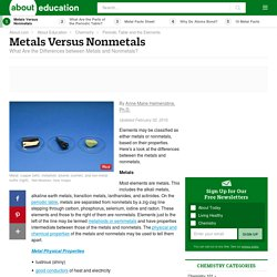 Metals and Nonmetals - What's the Difference?