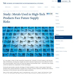 Study: Metals Used in High-Tech Products Face Future Supply Risks