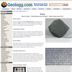 Slate: Metamorphic Rock - Pictures, Definition & More