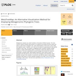 MetaTreeMap: An Alternative Visualization Method for Displaying Metagenomic Phylogenic Trees