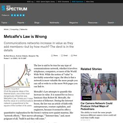 Metcalfe's Law is Wrong