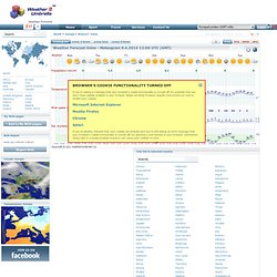 Weather Forecast Volos Meteogram - Meteo