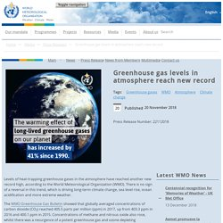 Atmospheric GHG Levels Reach New Record