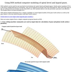 Using DDS method computer modelling of spiral bevel and hypoid gears