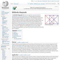 Méthode diagonale