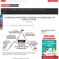 La méthode pour écrire un eBook, un livre blanc, un guide, un livre...ConseilsMarketing.fr