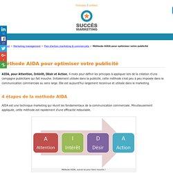 Méthode AIDA pour optimiser votre publicité et faire mouche
