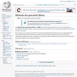 Méthode des potentiels Metra