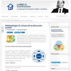 Méthodologie 5S, la base de la démarche qualité