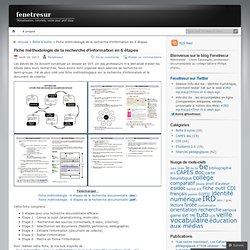 Fiche méthodologie de la recherche d'information en 6 étapes