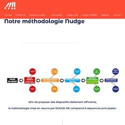 Notre méthodologie pour créer des nudges efficaces.