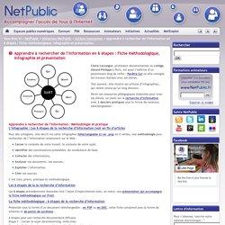 Apprendre à rechercher de l'information en 6 étapes : Fiche méthodologique, infographie et présentation
