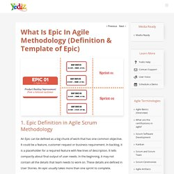 What Is Epic In Agile Methodology (Definition & Template of Epic) – Yodiz Project Management Blog