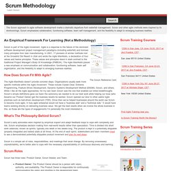 Scrum Methodology & Agile Scrum Methodologies